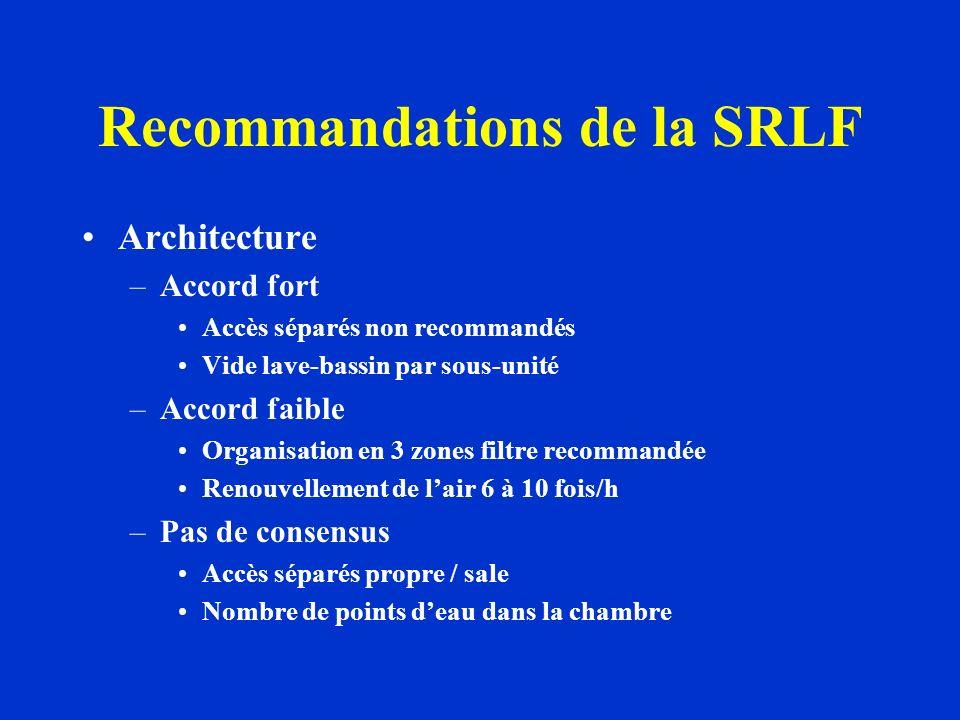 Recommandations de la SRLF