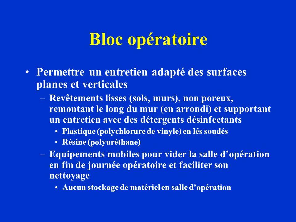 Bloc opératoire Permettre un entretien adapté des surfaces planes et verticales.