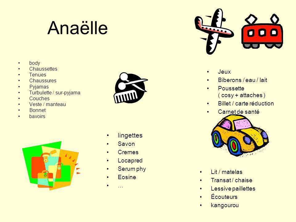 Anaëlle lingettes Jeux Biberons / eau / lait