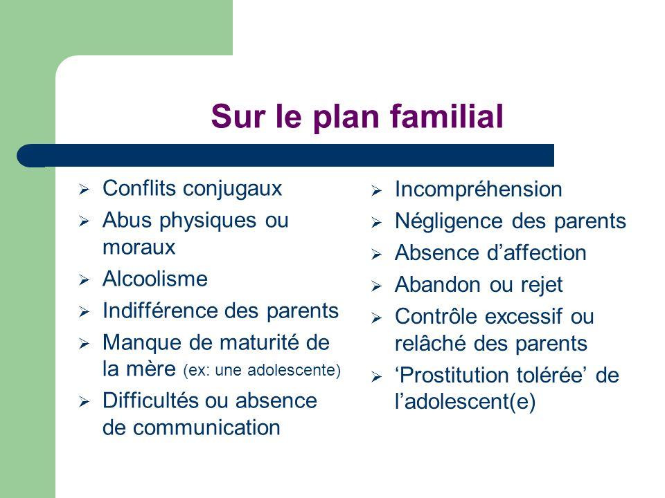 Sur le plan familial Conflits conjugaux Incompréhension