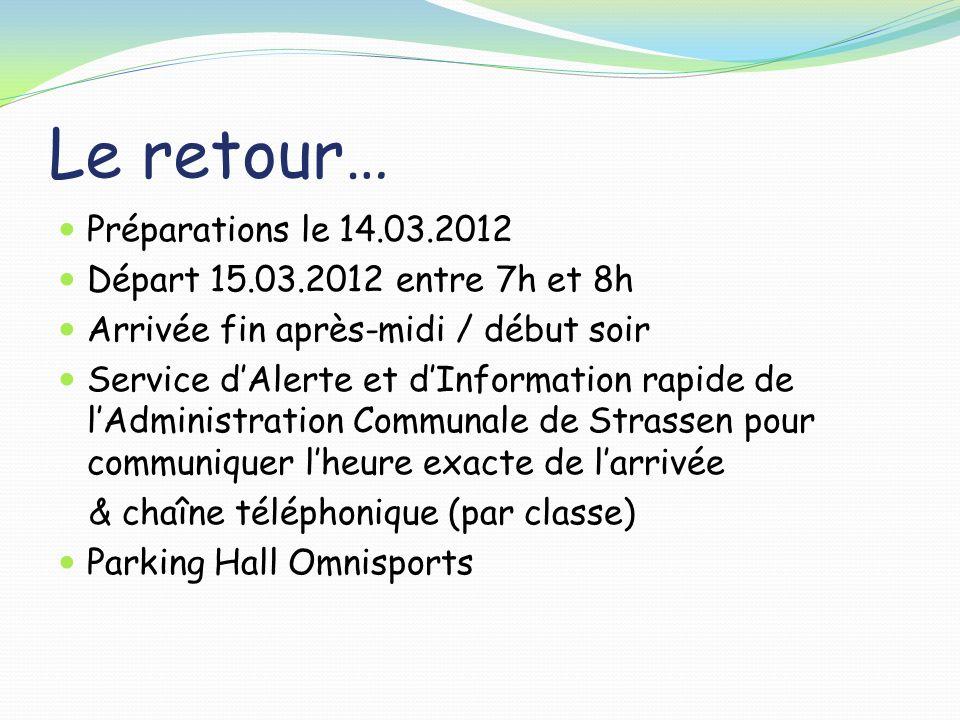 Le retour… Préparations le 14.03.2012 Départ 15.03.2012 entre 7h et 8h