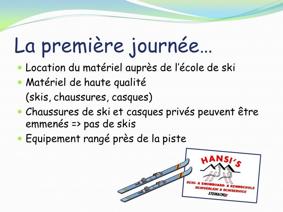 La première journée… Location du matériel auprès de l'école de ski