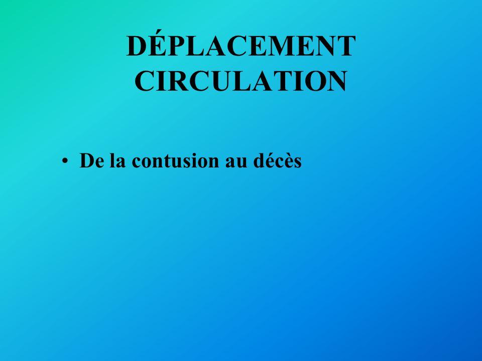 DÉPLACEMENT CIRCULATION