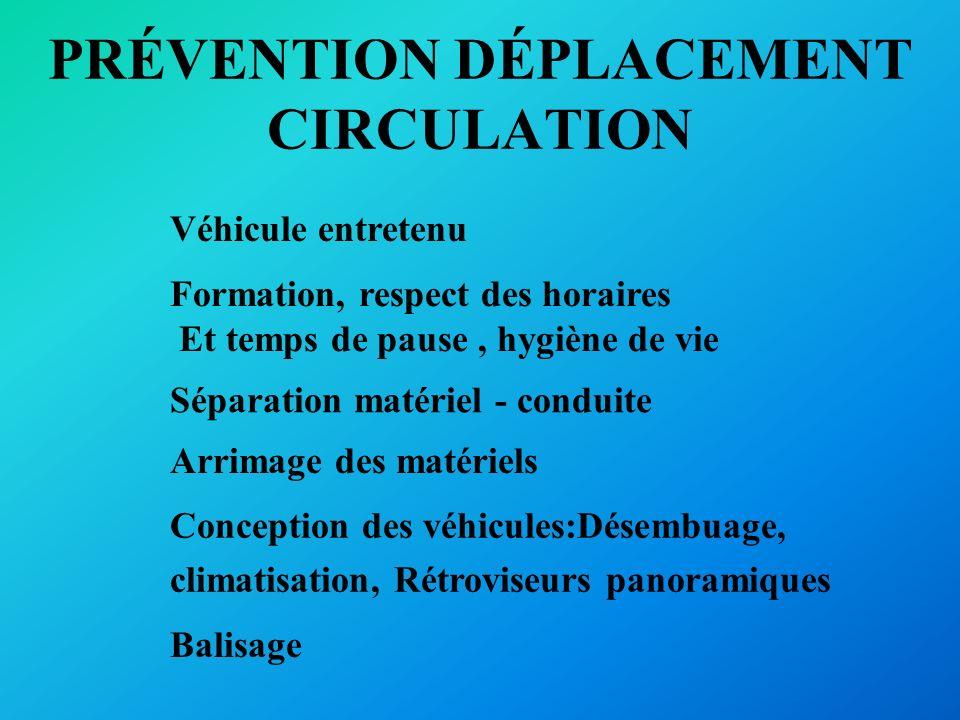 PRÉVENTION DÉPLACEMENT CIRCULATION