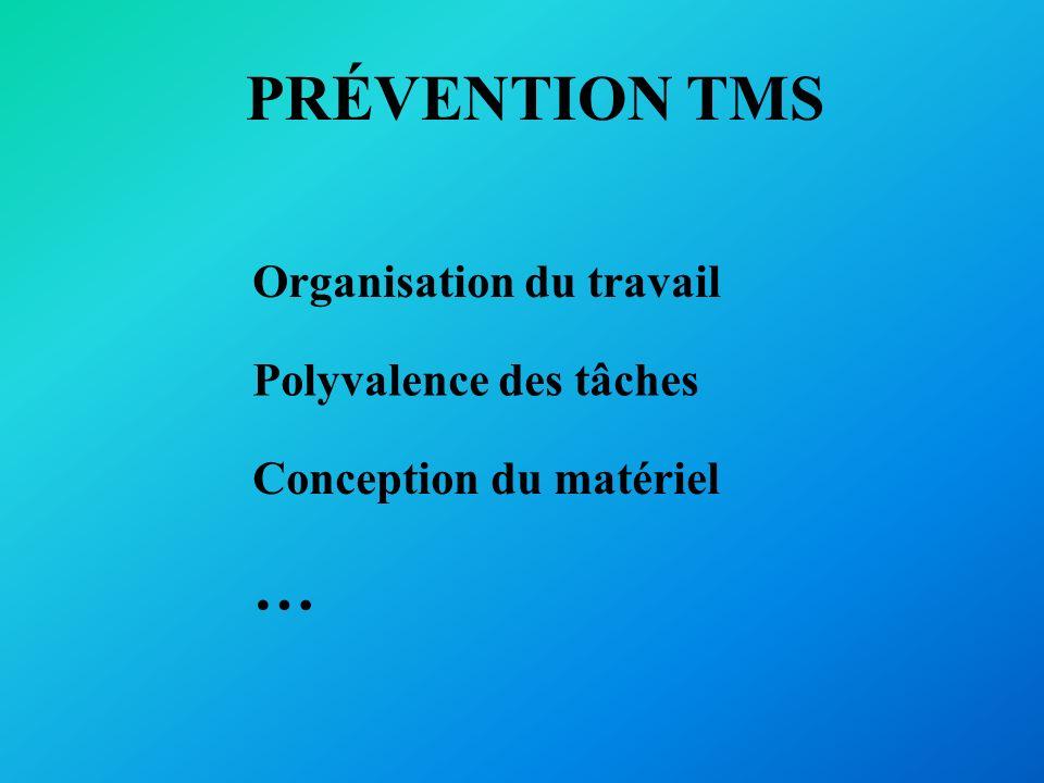 PRÉVENTION TMS … Organisation du travail Polyvalence des tâches