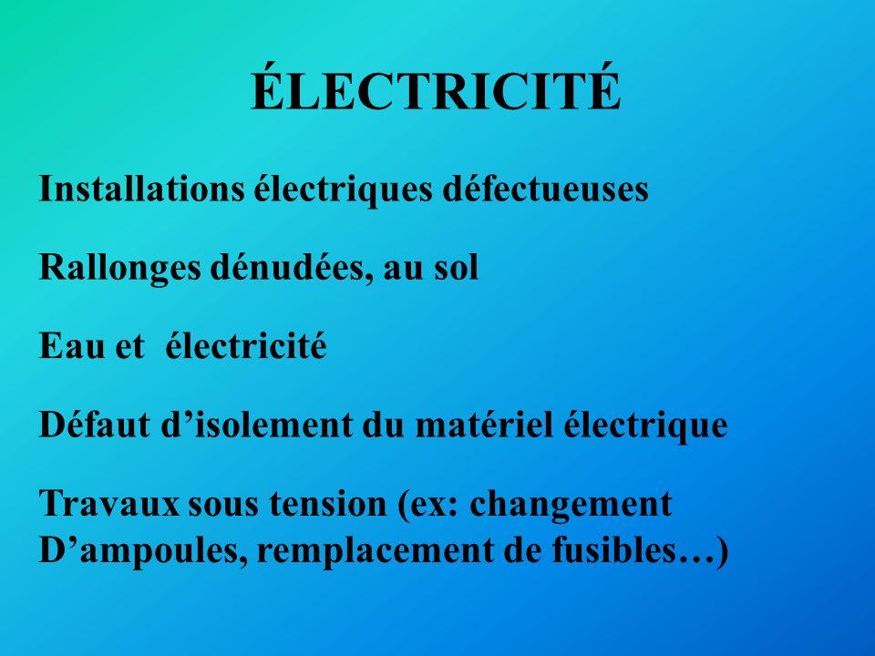 ÉLECTRICITÉ Installations électriques défectueuses