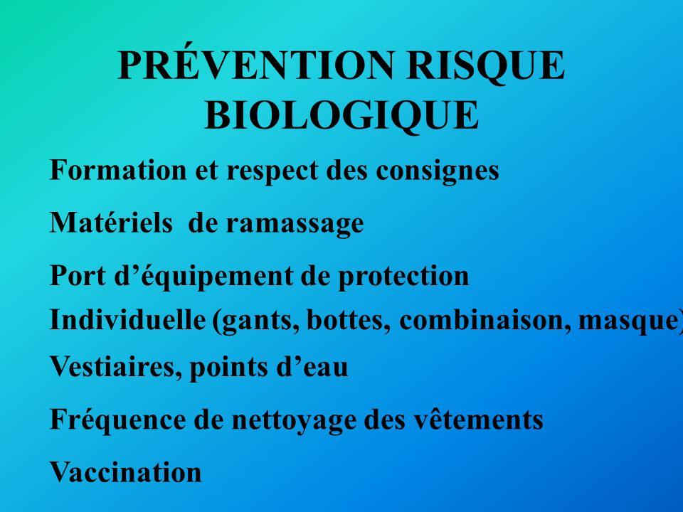 PRÉVENTION RISQUE BIOLOGIQUE