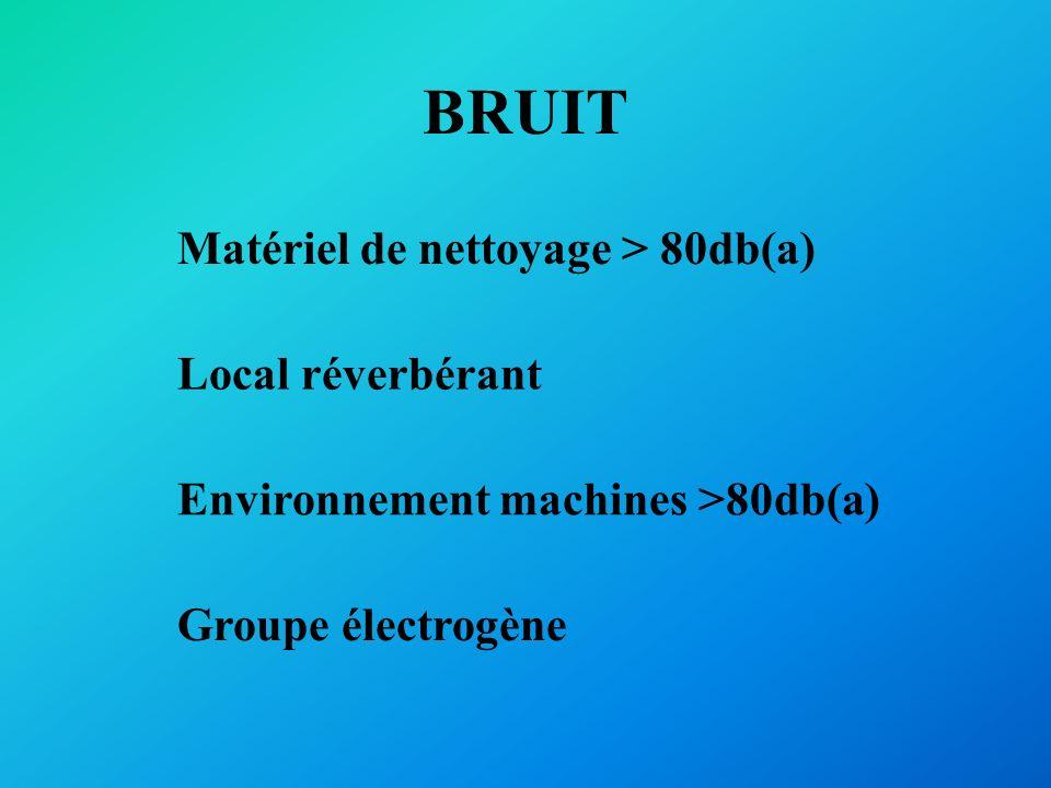 BRUIT Matériel de nettoyage > 80db(a) Local réverbérant