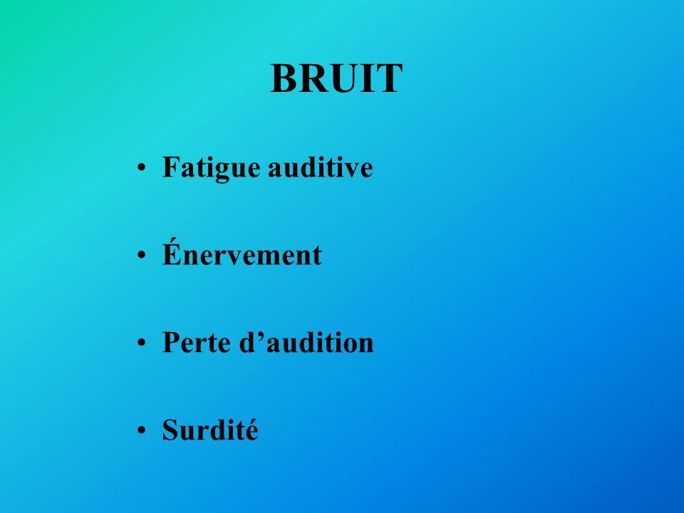 BRUIT Fatigue auditive Énervement Perte d'audition Surdité