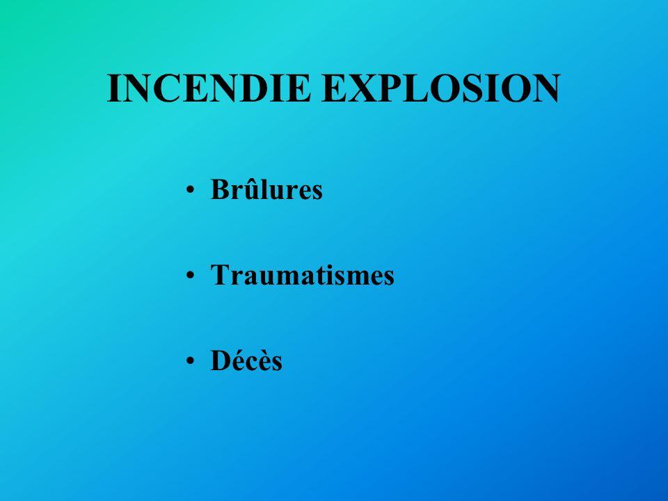 INCENDIE EXPLOSION Brûlures Traumatismes Décès