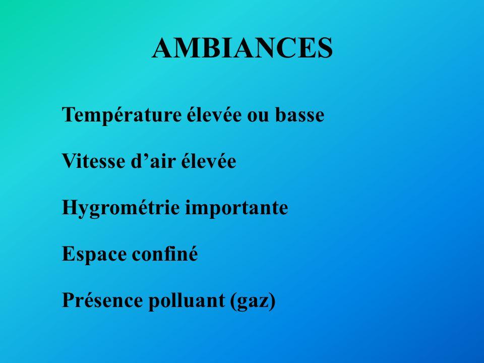 AMBIANCES Température élevée ou basse Vitesse d'air élevée
