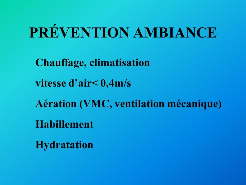 PRÉVENTION AMBIANCE Chauffage, climatisation vitesse d'air< 0,4m/s