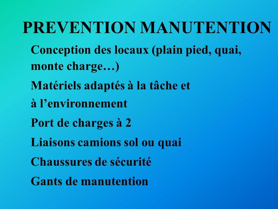 PREVENTION MANUTENTION