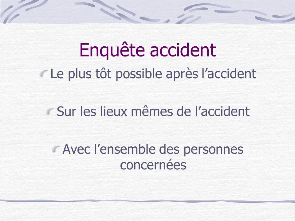 Enquête accident Le plus tôt possible après l'accident