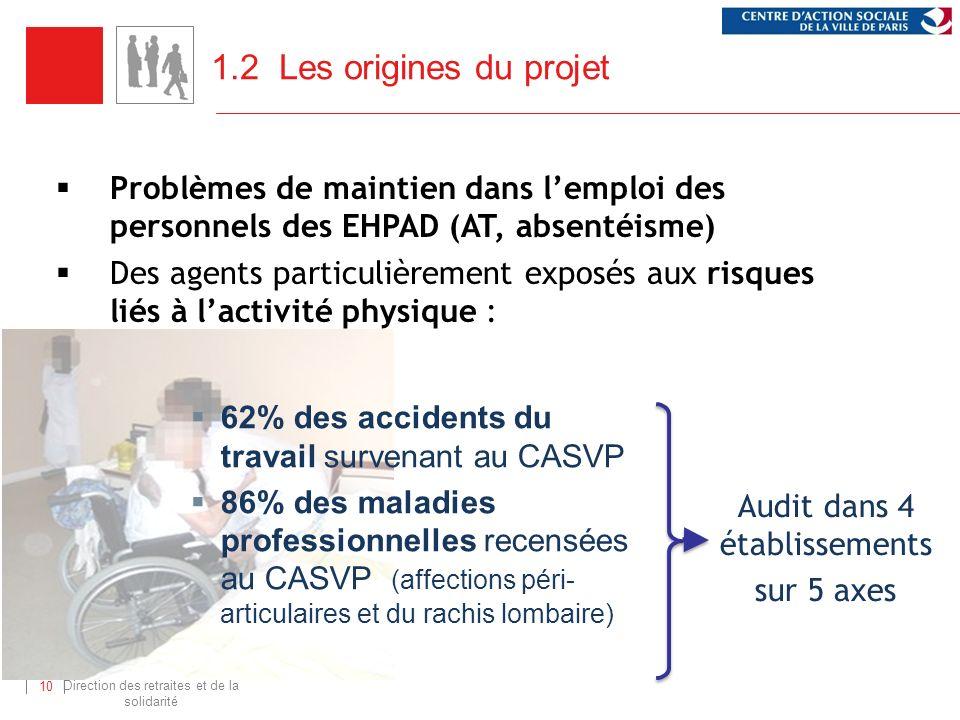 1.2 Les origines du projet Problèmes de maintien dans l'emploi des personnels des EHPAD (AT, absentéisme)