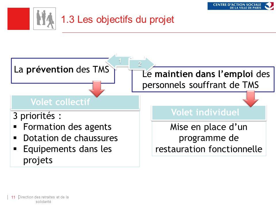 1.3 Les objectifs du projet