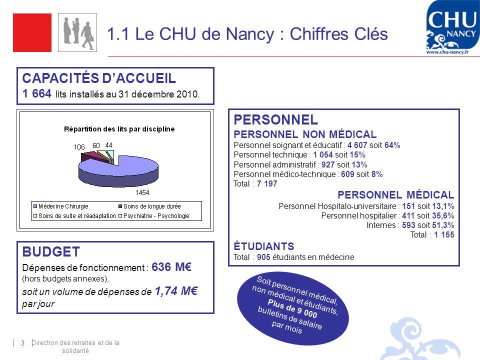 1.1 Le CHU de Nancy : Chiffres Clés