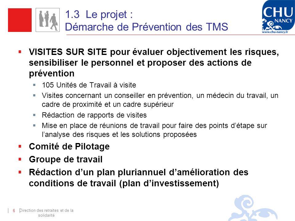1.3 Le projet : Démarche de Prévention des TMS