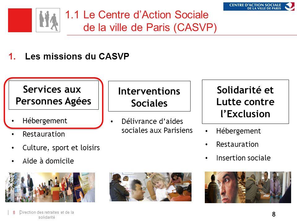 1.1 Le Centre d'Action Sociale de la ville de Paris (CASVP)