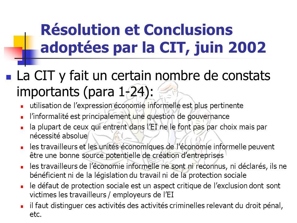 Résolution et Conclusions adoptées par la CIT, juin 2002