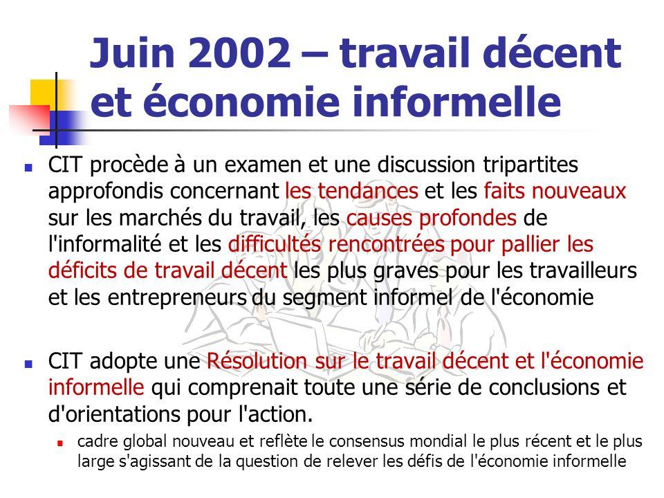 Juin 2002 – travail décent et économie informelle