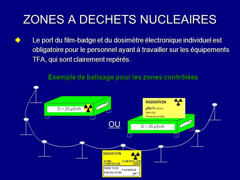 ZONES A DECHETS NUCLEAIRES