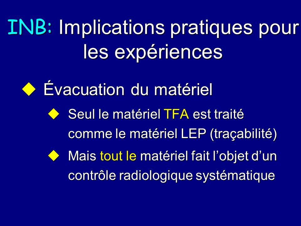 INB: Implications pratiques pour les expériences