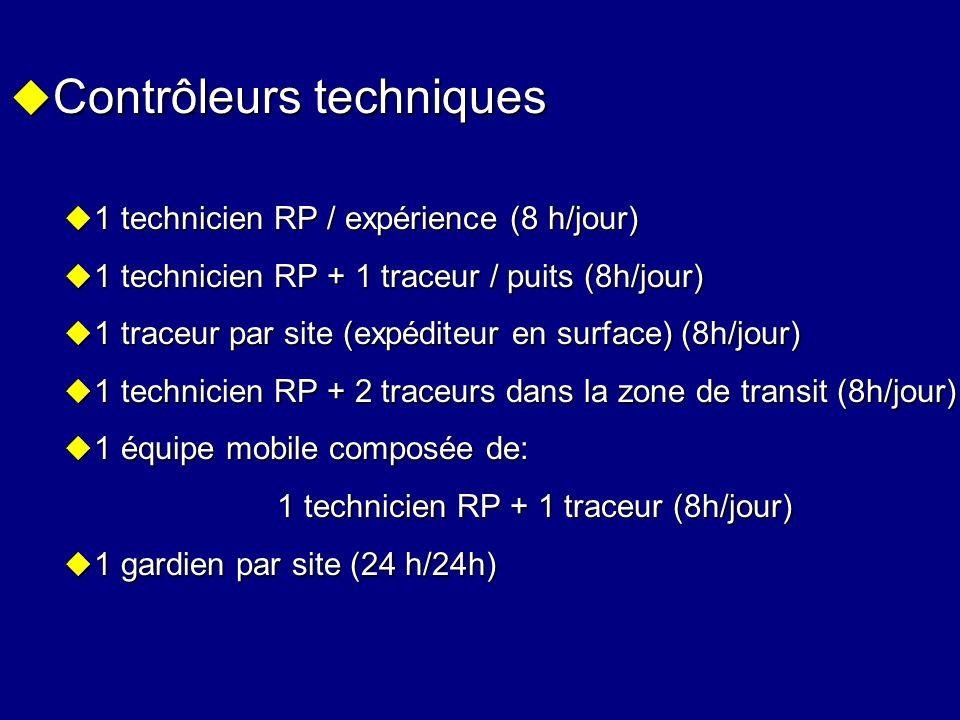 1 technicien RP + 1 traceur (8h/jour)