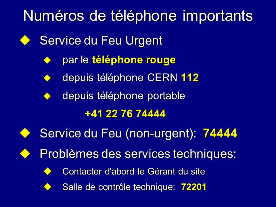 Numéros de téléphone importants