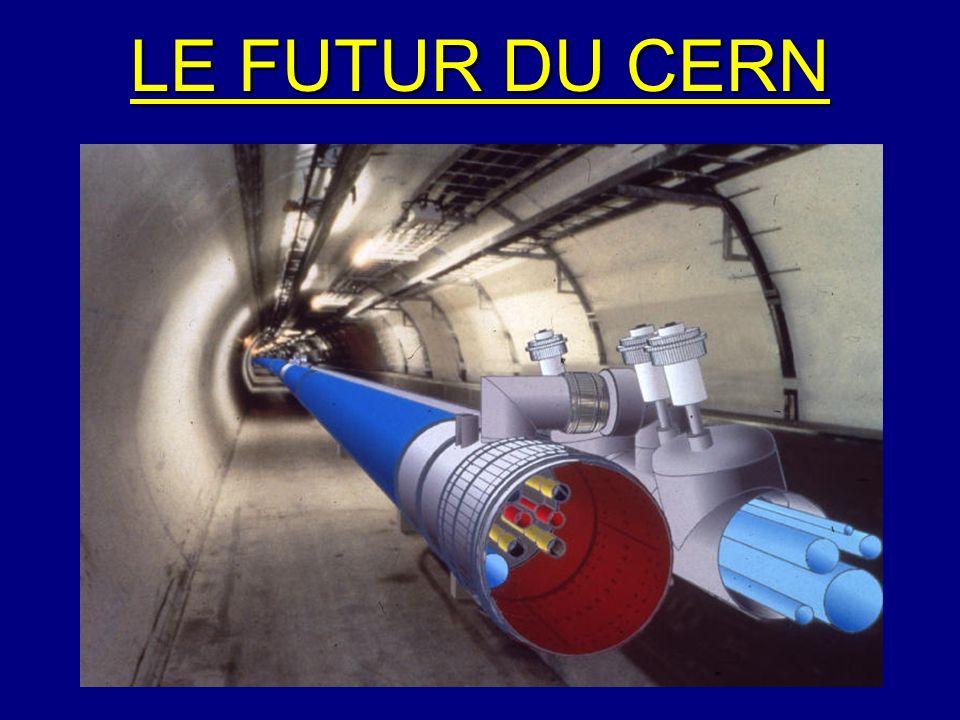 LE FUTUR DU CERN Le LHC installé dans le tunnel du LEP.