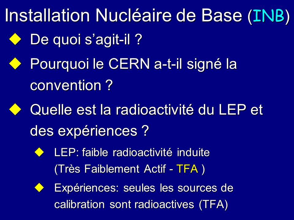 Installation Nucléaire de Base (INB)