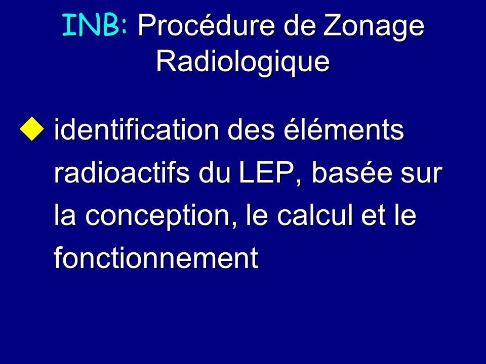 INB: Procédure de Zonage Radiologique