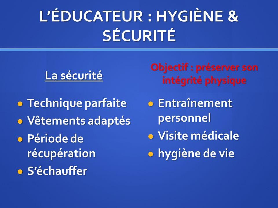 L'ÉDUCATEUR : HYGIÈNE & SÉCURITÉ