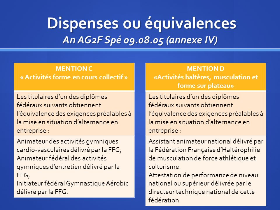 Dispenses ou équivalences An AG2F Spé 09.08.05 (annexe IV)