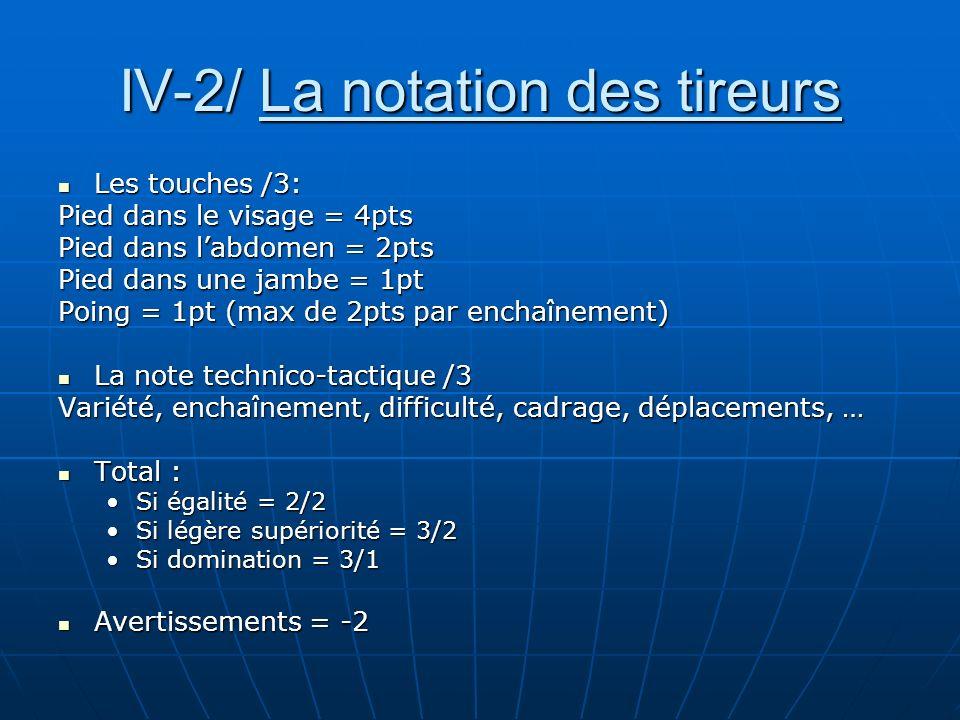 IV-2/ La notation des tireurs
