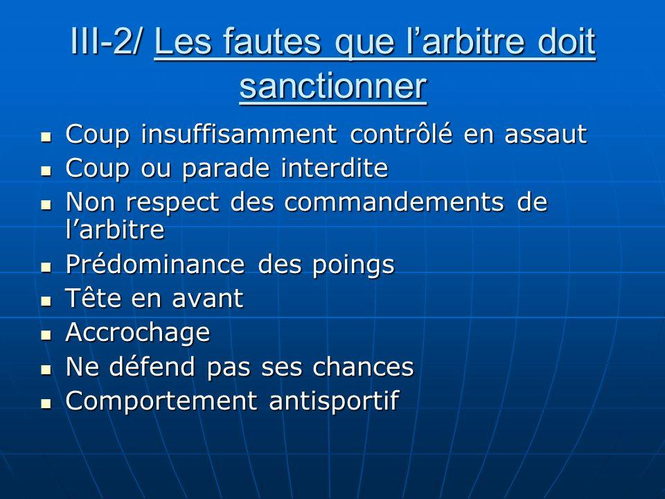 III-2/ Les fautes que l'arbitre doit sanctionner