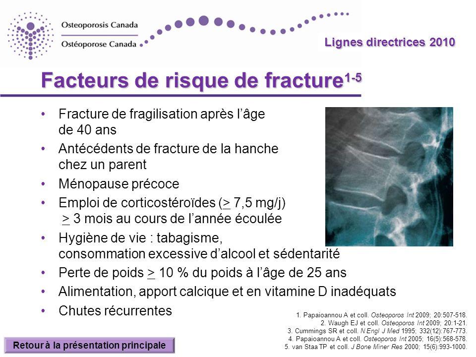 Facteurs de risque de fracture1-5