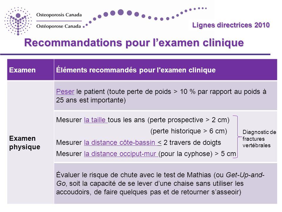 Recommandations pour l'examen clinique
