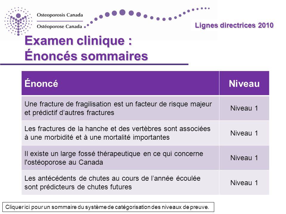 Examen clinique : Énoncés sommaires