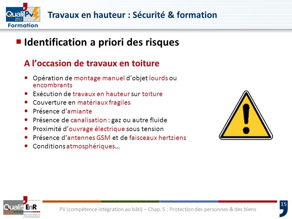 Identification a priori des risques