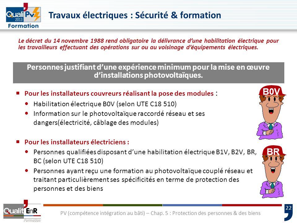 Travaux électriques : Sécurité & formation