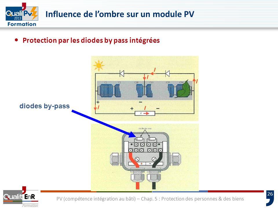 Influence de l'ombre sur un module PV