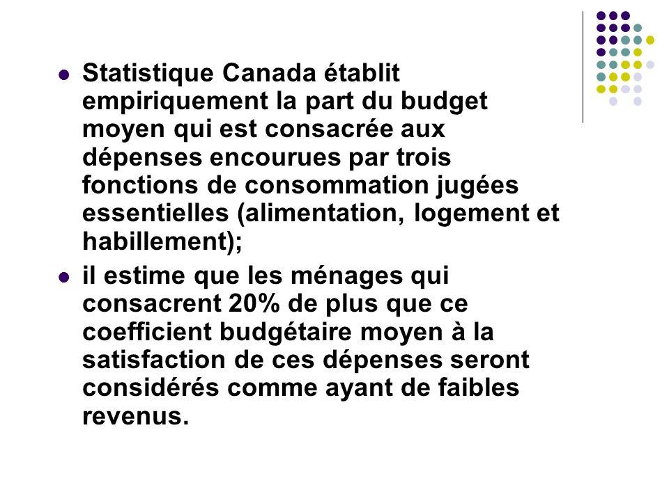 Statistique Canada établit empiriquement la part du budget moyen qui est consacrée aux dépenses encourues par trois fonctions de consommation jugées essentielles (alimentation, logement et habillement);