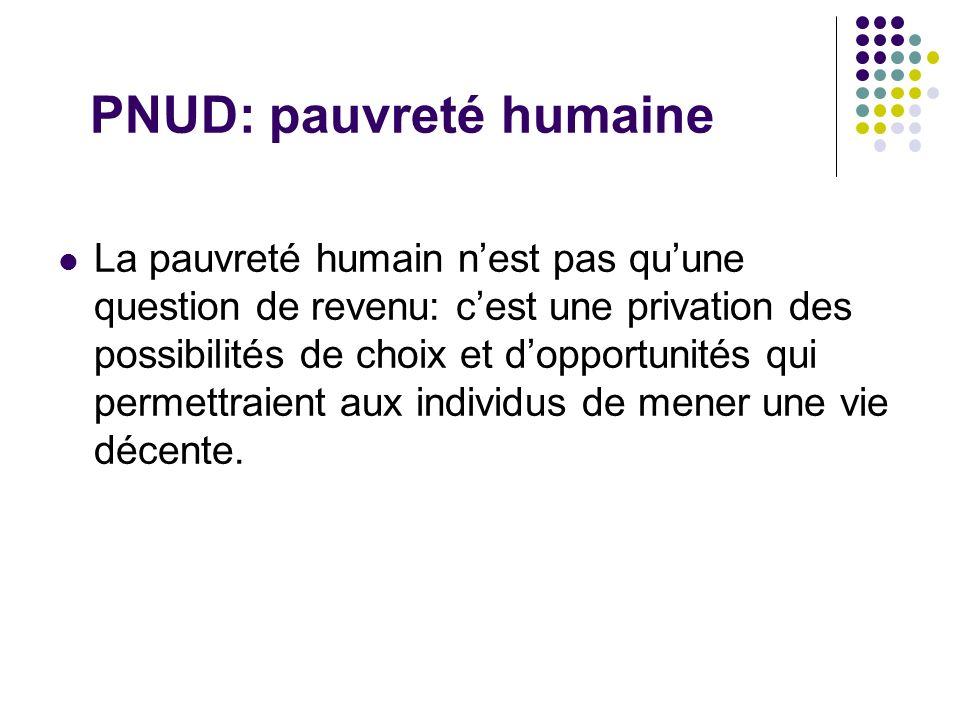 PNUD: pauvreté humaine