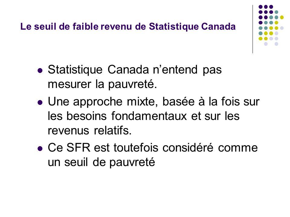 Le seuil de faible revenu de Statistique Canada