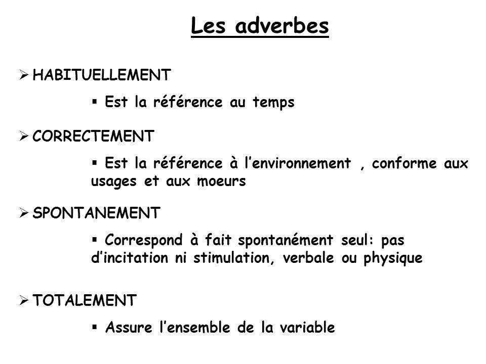 Les adverbes HABITUELLEMENT Est la référence au temps CORRECTEMENT