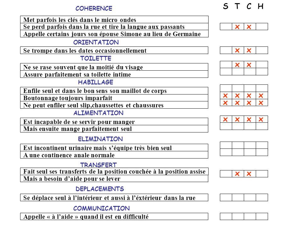 Evaluation de l 39 autonomie ppt video online t l charger - Causes des vertiges en position couchee ...