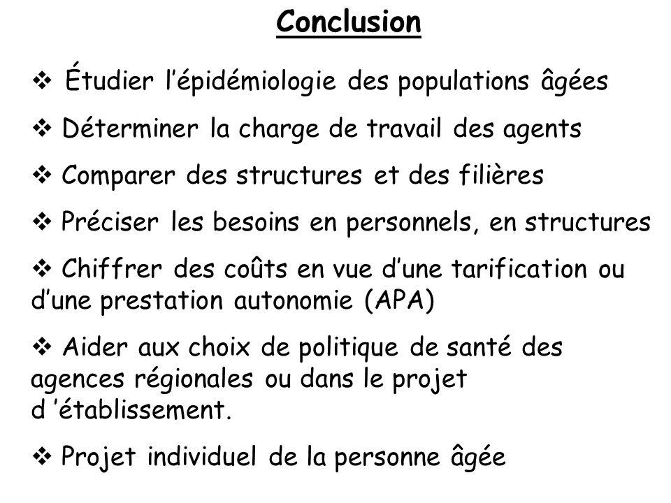 Conclusion Étudier l'épidémiologie des populations âgées
