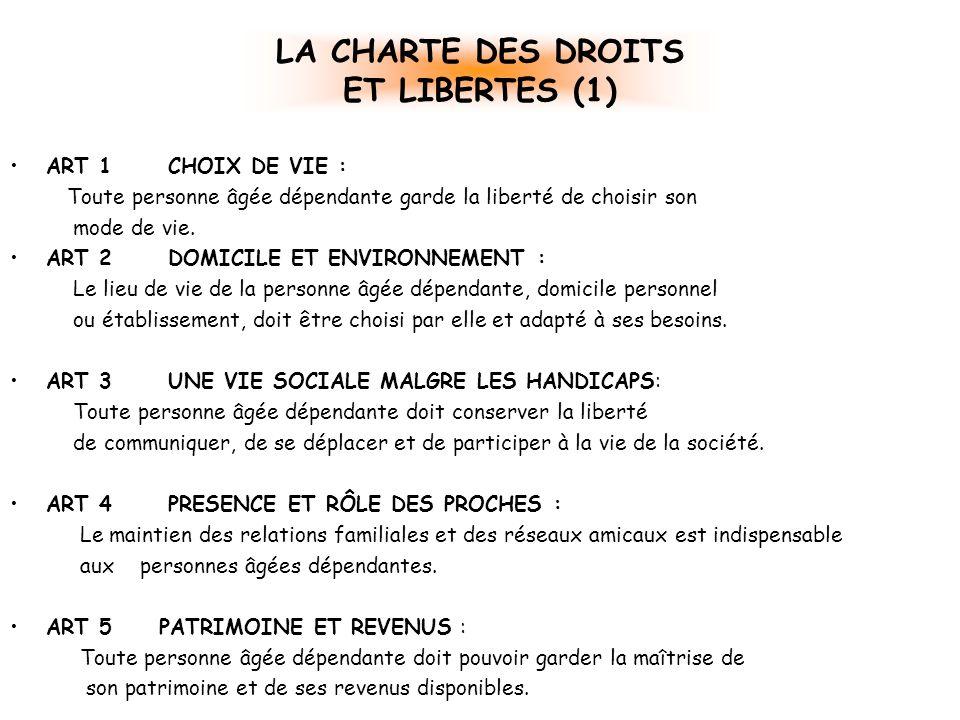 LA CHARTE DES DROITS ET LIBERTES (1)