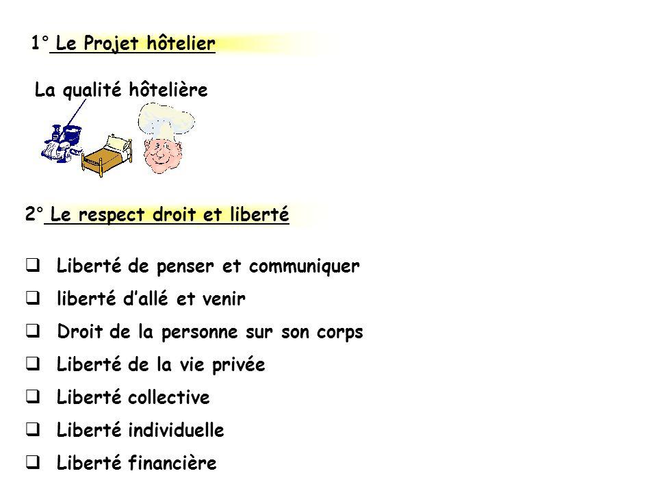 1° Le Projet hôtelier La qualité hôtelière. Les liens sociaux. Leur chez soi. 2° Le respect droit et liberté.